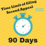 guide:applicant:second_appeal_under_rti_time_limit.png