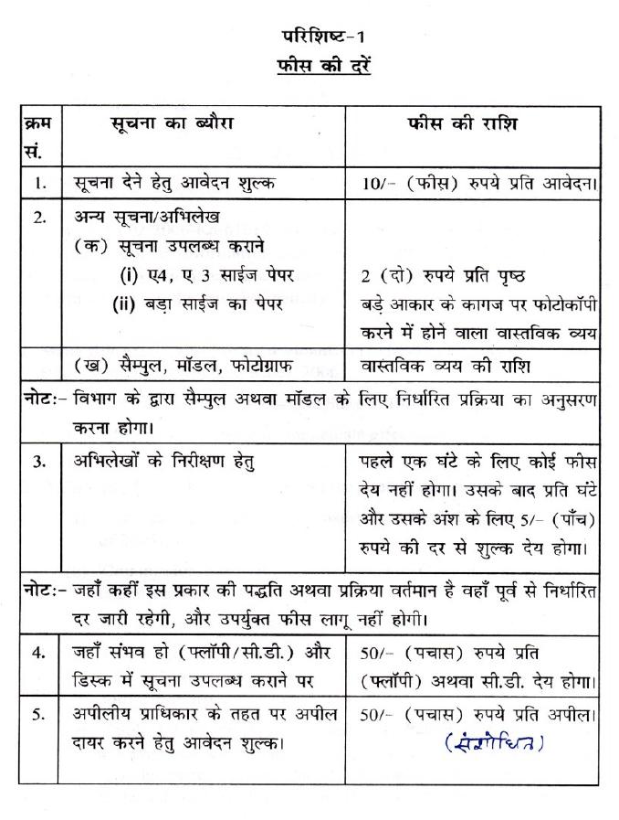 RTI Fees Bihar